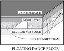 Floating Dance Floor